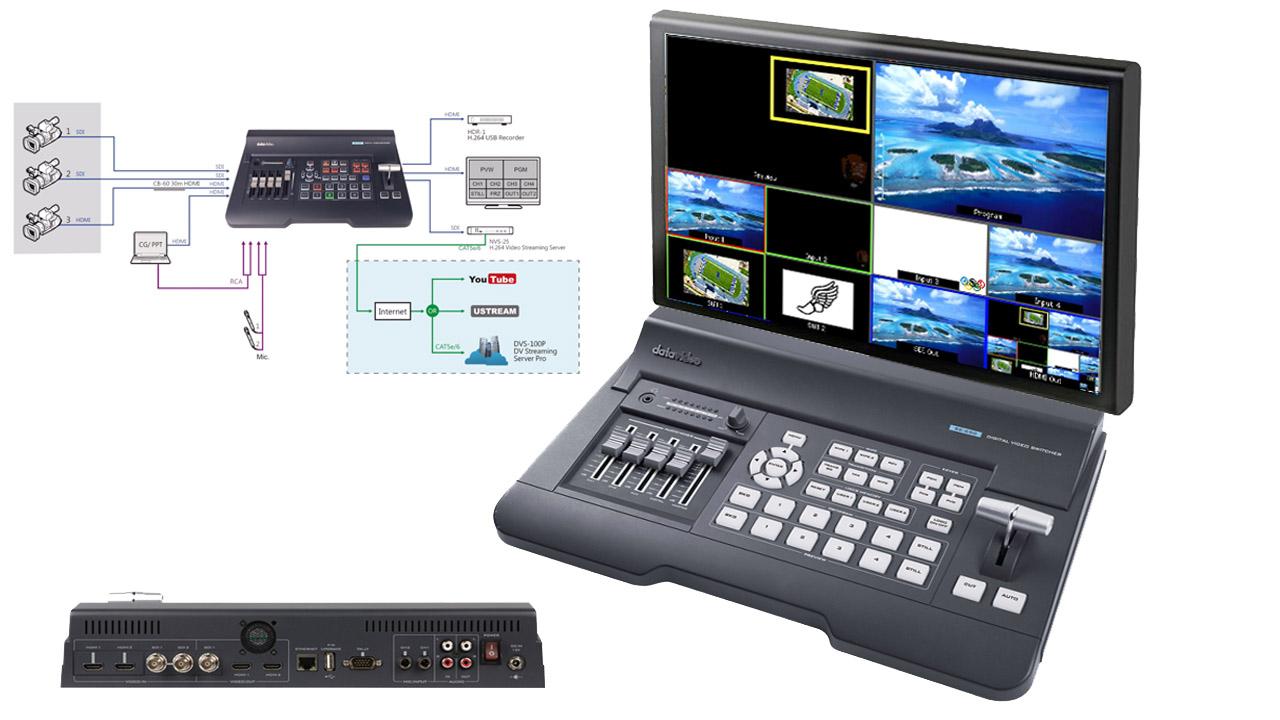 Bộ trộn Datavideo SE-650 HD 4 kênh